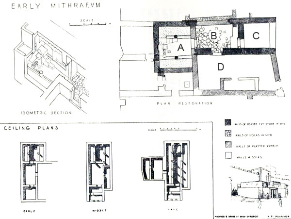 Plan of the first Mithraeum of Dura-Europos (168 A.D.). The Shrine was the room <em>A</em>.
